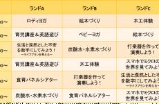 「mamasky party 2016」学び・遊びランド詳細&事前予約について